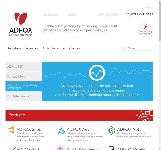 AdFox