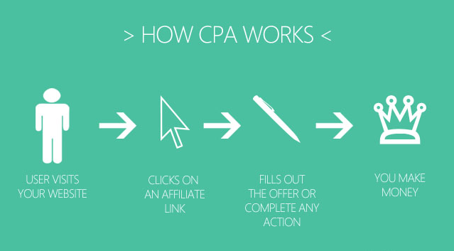[Imagen: CPA-MARKETING.png]