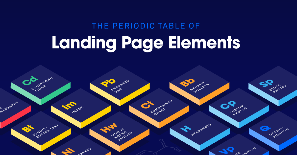 The Periodic Table of Landing Page Elements