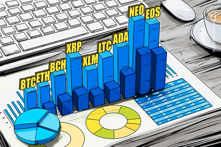Bitcoin, Ethereum, Bitcoin Cash, Ripple, Stellar, Litecoin, Cardano, NEO, EOS: Price Analysis