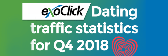 ExoClick releases dating traffic statistics for Q4 2018