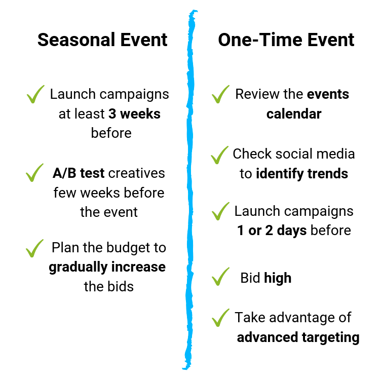 seasonal campaigns on affbank