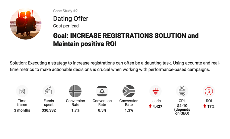 mgid dating offer case study