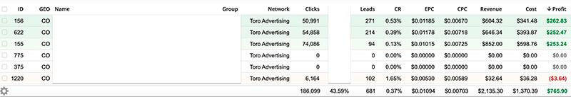 affbank toro advertising offers