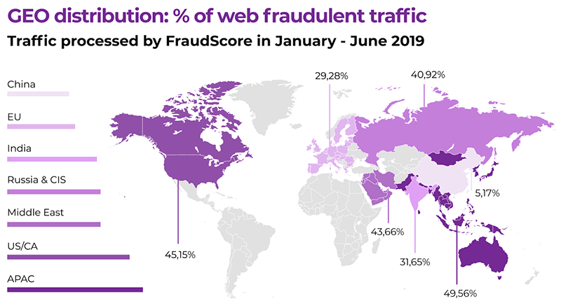affbank fraud prevention 2020